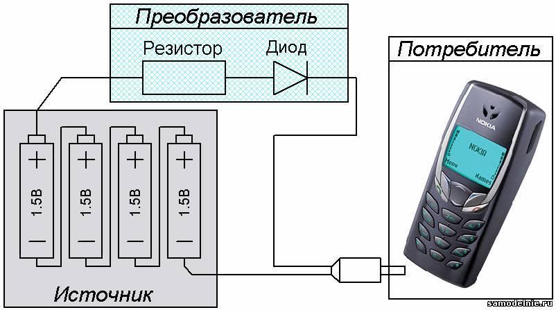 Зарядное устройство для аккумулятора телефона своими руками
