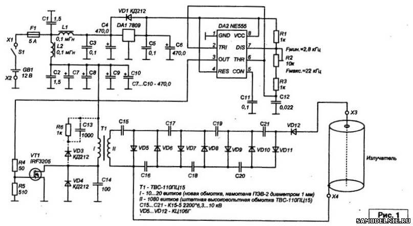 Конструкция ионизатора воздуха