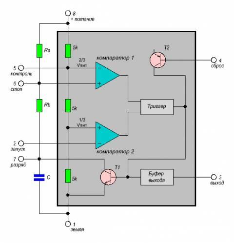 Электронные самоделки на микросхемах