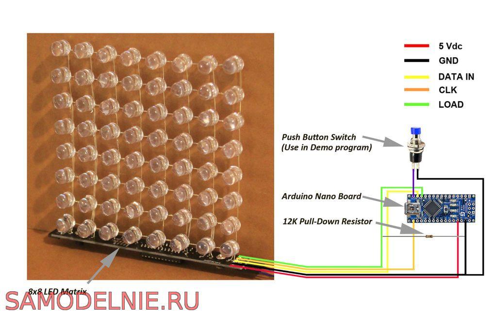 Светодиодные квадратные модули
